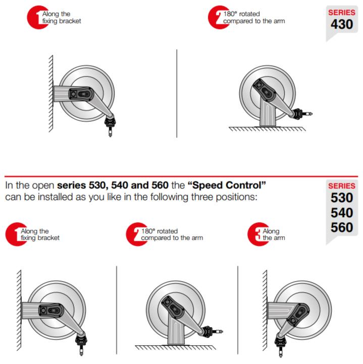 Bộ hãm tốc độ khi thu dây trên cuộn dây tự rút Raasm 843020