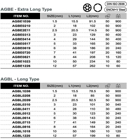 thongso_AGBE_AGBL(1).png